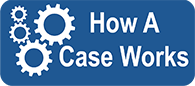 How a child support case works button. Click on it to review the steps of a child support case.